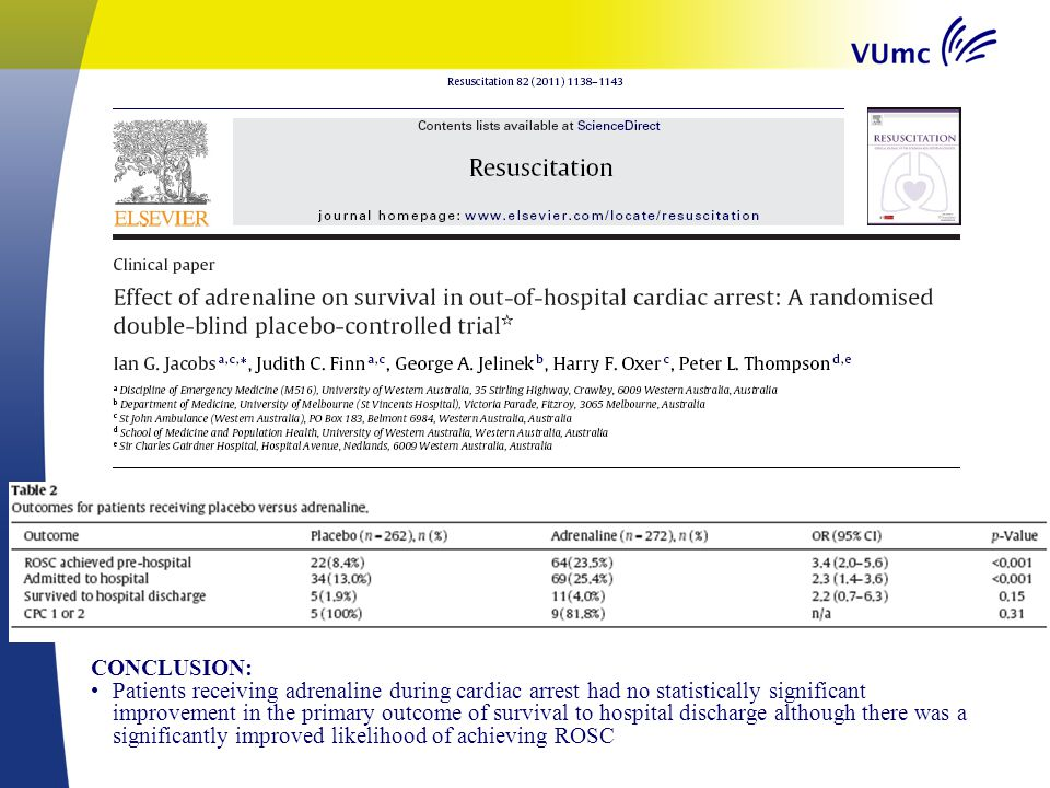 CONCLUSION: Patients receiving adrenaline during cardiac arrest had no statistically significant improvement in the primary outcome of survival to hos