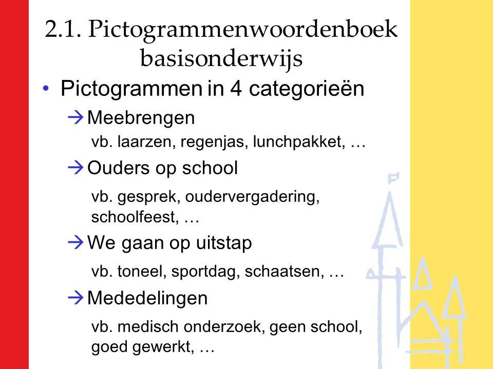 2.1. Pictogrammenwoordenboek basisonderwijs Pictogrammen in 4 categorieën  Meebrengen vb. laarzen, regenjas, lunchpakket, …  Ouders op school vb. ge