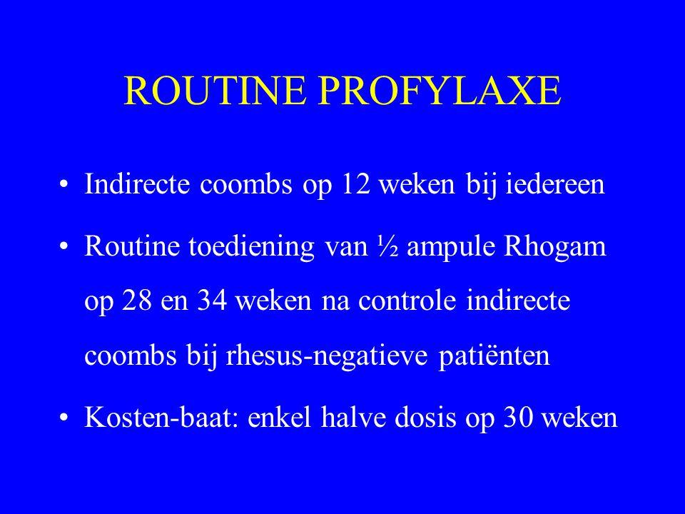 ROUTINE PROFYLAXE Indirecte coombs op 12 weken bij iedereen Routine toediening van ½ ampule Rhogam op 28 en 34 weken na controle indirecte coombs bij