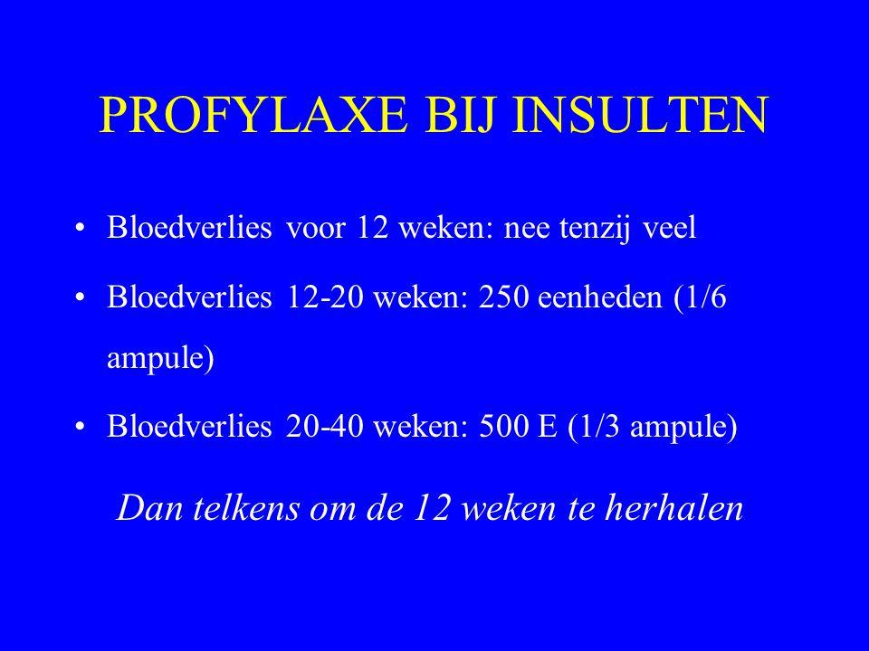 PROFYLAXE BIJ INSULTEN Bloedverlies voor 12 weken: nee tenzij veel Bloedverlies 12-20 weken: 250 eenheden (1/6 ampule) Bloedverlies 20-40 weken: 500 E