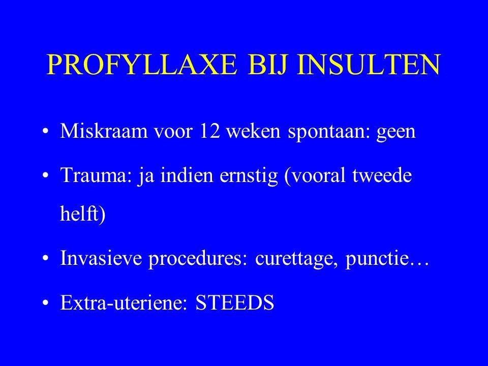 PROFYLLAXE BIJ INSULTEN Miskraam voor 12 weken spontaan: geen Trauma: ja indien ernstig (vooral tweede helft) Invasieve procedures: curettage, punctie