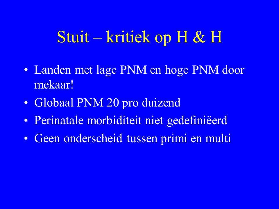 Stuit – kritiek op H & H Landen met lage PNM en hoge PNM door mekaar! Globaal PNM 20 pro duizend Perinatale morbiditeit niet gedefiniëerd Geen ondersc
