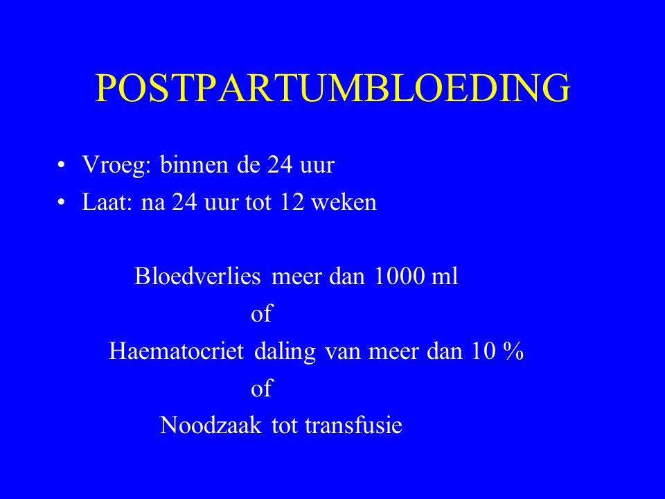 POSTPARTUMBLOEDING Vroeg: binnen de 24 uur Laat: na 24 uur tot 12 weken Bloedverlies meer dan 1000 ml of Haematocriet daling van meer dan 10 % of Nood