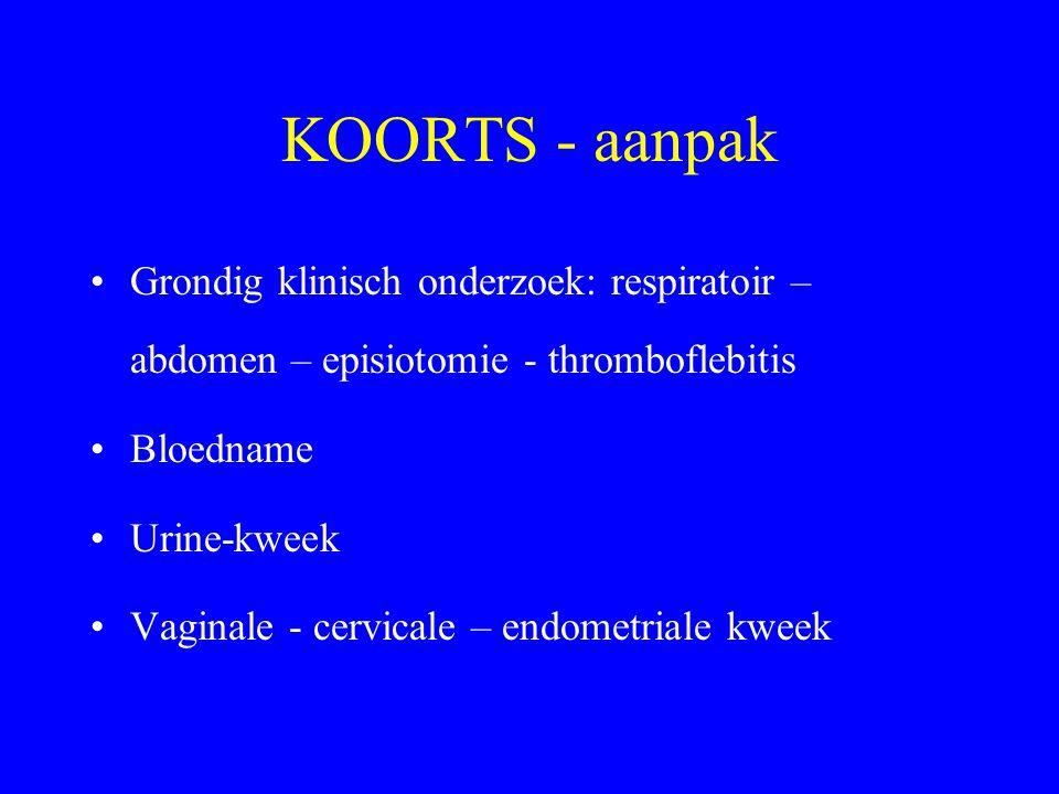 KOORTS - aanpak Grondig klinisch onderzoek: respiratoir – abdomen – episiotomie - thromboflebitis Bloedname Urine-kweek Vaginale - cervicale – endomet
