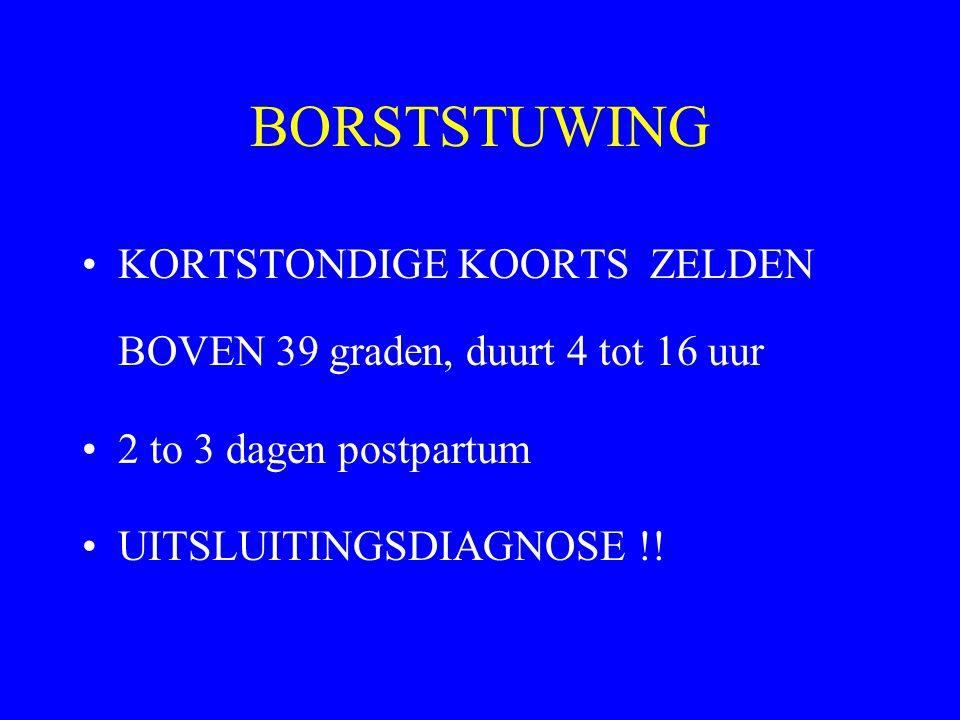 BORSTSTUWING KORTSTONDIGE KOORTS ZELDEN BOVEN 39 graden, duurt 4 tot 16 uur 2 to 3 dagen postpartum UITSLUITINGSDIAGNOSE !!
