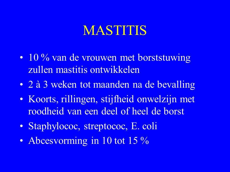 MASTITIS 10 % van de vrouwen met borststuwing zullen mastitis ontwikkelen 2 à 3 weken tot maanden na de bevalling Koorts, rillingen, stijfheid onwelzi