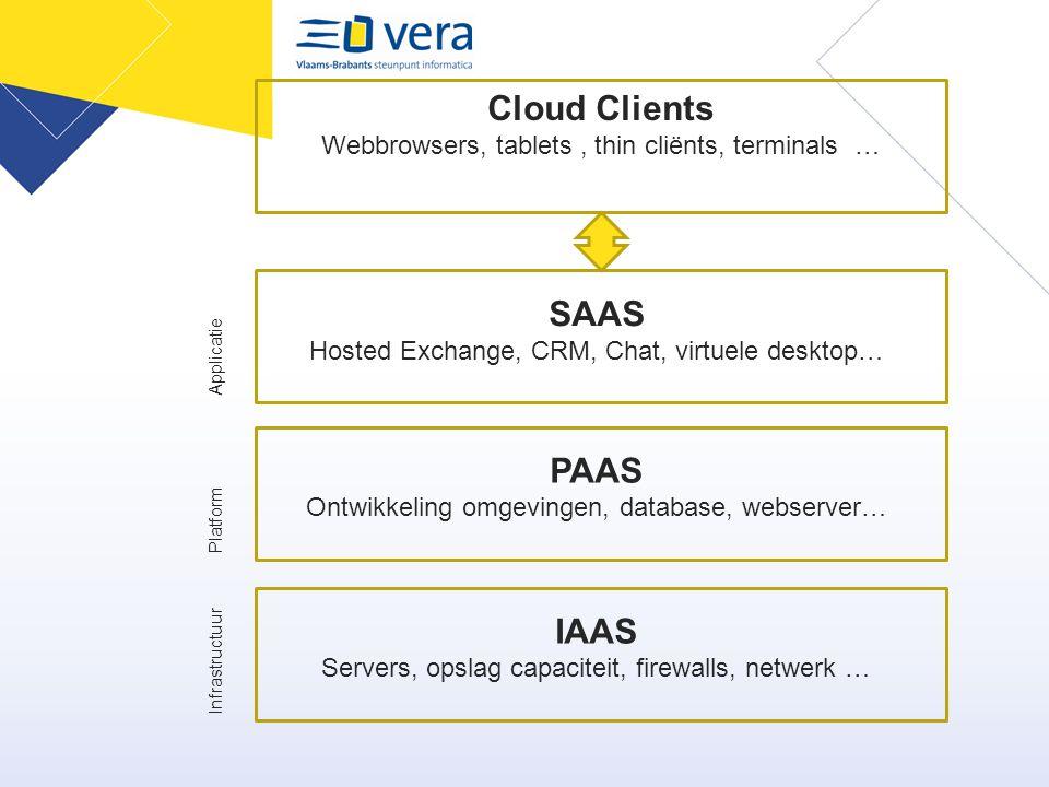 Cloud Clients Webbrowsers, tablets, thin cliënts, terminals … SAAS Hosted Exchange, CRM, Chat, virtuele desktop… Applicatie PAAS Ontwikkeling omgeving