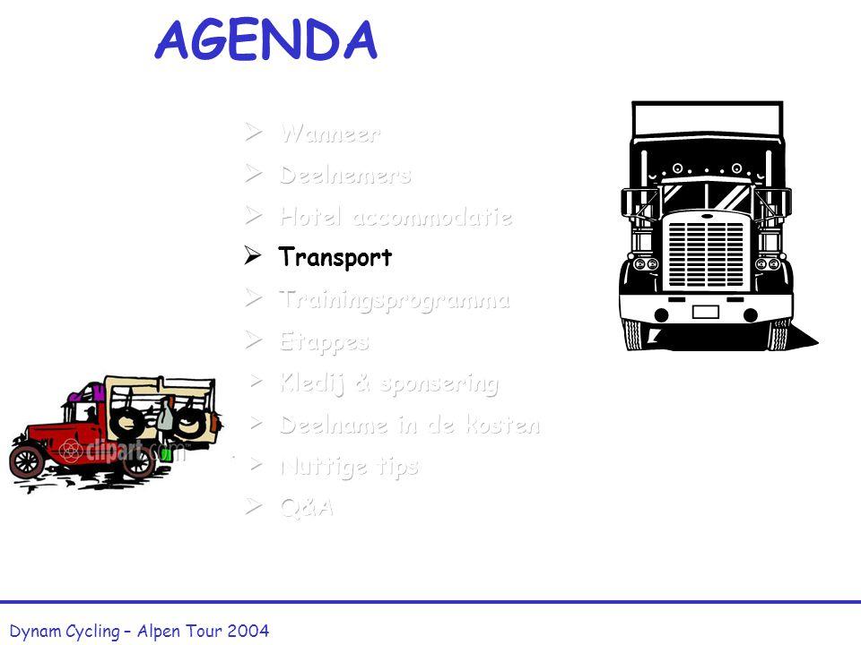 Hotel accomodatie (2) Dynam Cycling – Alpen Tour 2004  In totaal hebben we 7 dubbele en 1 single kamers gereser- veerd.