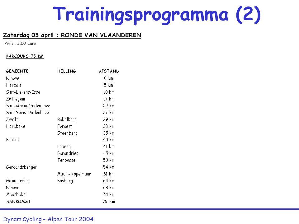 Trainingsprogramma (1) Dynam Cycling – Alpen Tour 2004 Zaterdag 03 april : RONDE VAN VLAANDEREN Zaterdag 17 april : HAGELAND CLASSIC 2004 Zondag 09 mei : LA ROCHE TOUR 2004 Zondag 30 mei : TILFF-BASTOGNE-TILFF
