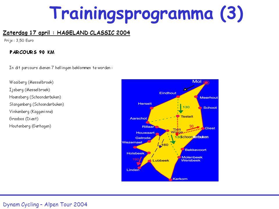 Trainingsprogramma (2) Dynam Cycling – Alpen Tour 2004 Zaterdag 03 april : RONDE VAN VLAANDEREN Prijs : 3,50 Euro