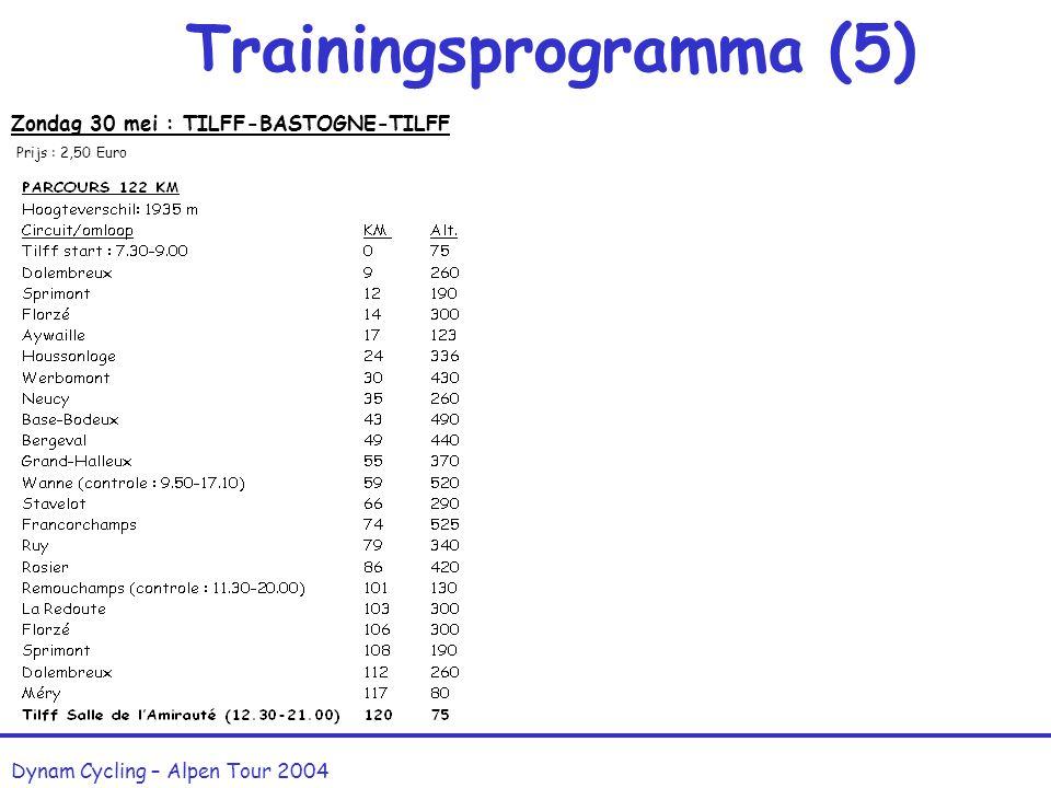 Trainingsprogramma (4) Dynam Cycling – Alpen Tour 2004 Zondag 09 mei : LA ROCHE TOUR 2004 Totale afstand : 94 km - vertrek en aankomst in La Roche; we