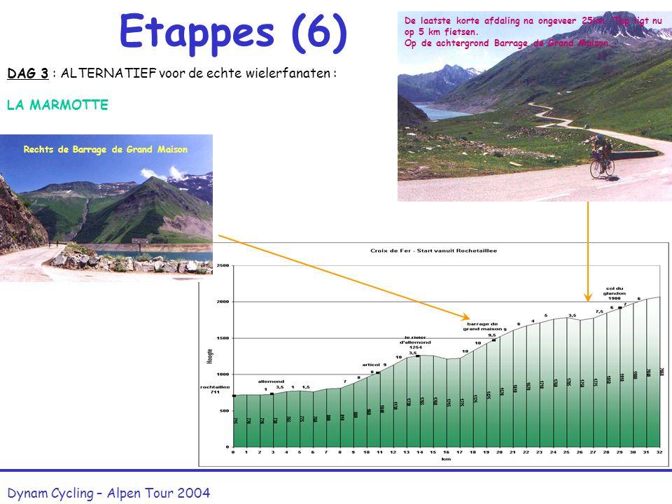 Dynam Cycling – Alpen Tour 2004 Etappes (5) Totale afstand : 160 km Totaal aantal klim km : 57 km (Croix de Fer : 27 km, Télégraphe : 12 km en Galibier : 18 km) Max.