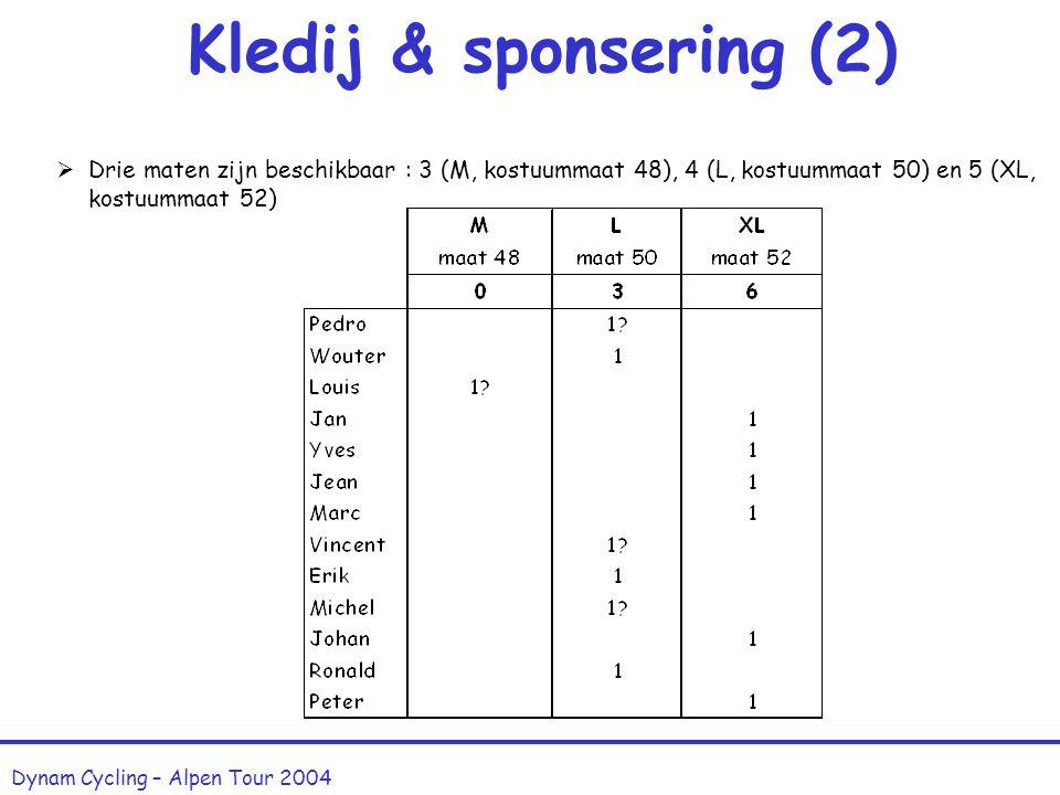 Kledij & sponsering (1) Dynam Cycling – Alpen Tour 2004 CREDINCO  We proberen de aankoop van de uitrusting zoveel mogelijk te sponseren  Momenteel h