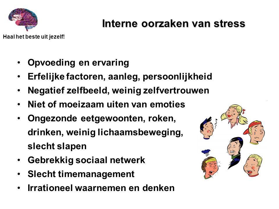Haal het beste uit jezelf! Interne oorzaken van stress Opvoeding en ervaring Erfelijke factoren, aanleg, persoonlijkheid Negatief zelfbeeld, weinig ze