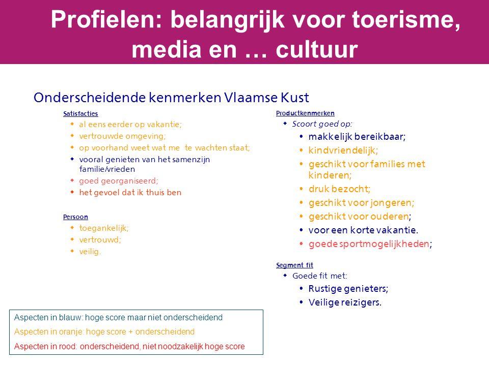 Onderscheidende kenmerken Vlaamse Kust Profielen: belangrijk voor toerisme, media en … cultuur Satisfacties  al eens eerder op vakantie;  vertrouwde