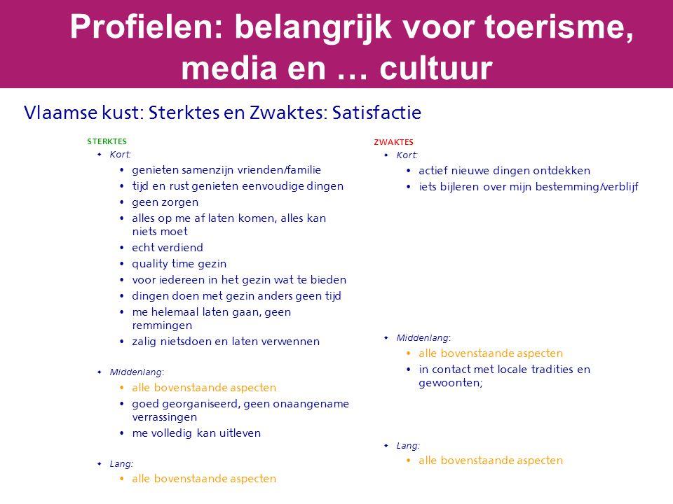 Profielen: belangrijk voor toerisme, media en … cultuur STERKTES  Kort:  genieten samenzijn vrienden/familie  tijd en rust genieten eenvoudige ding