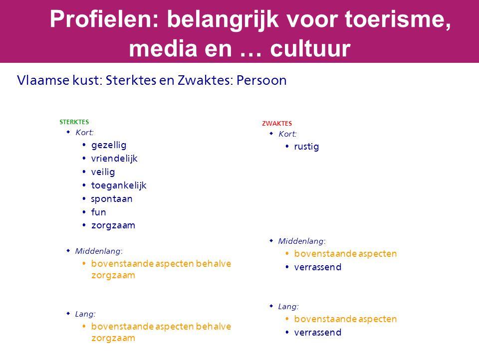 Profielen: belangrijk voor toerisme, media en … cultuur STERKTES  Kort:  gezellig  vriendelijk  veilig  toegankelijk  spontaan  fun  zorgzaam