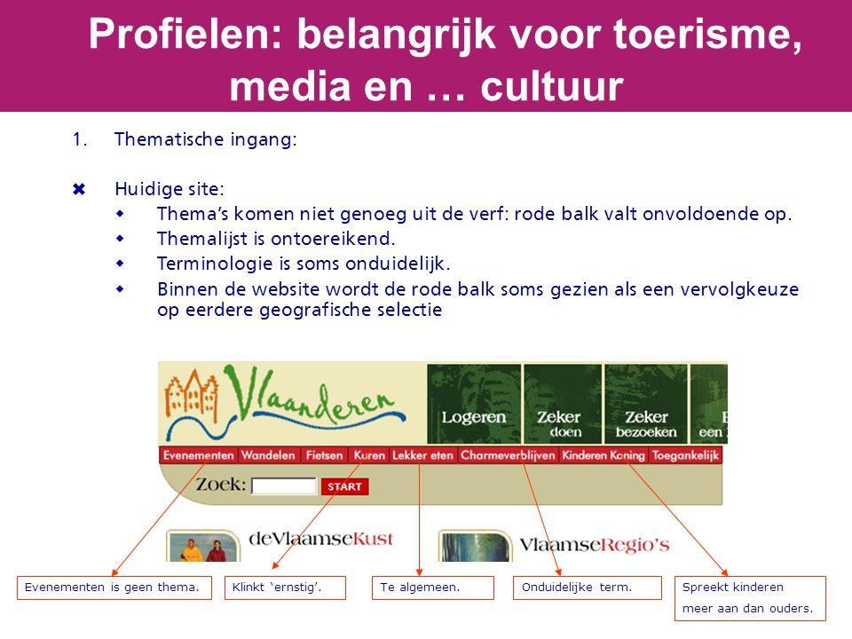 1. Thematische ingang:  Huidige site:  Thema's komen niet genoeg uit de verf: rode balk valt onvoldoende op.  Themalijst is ontoereikend.  Termino