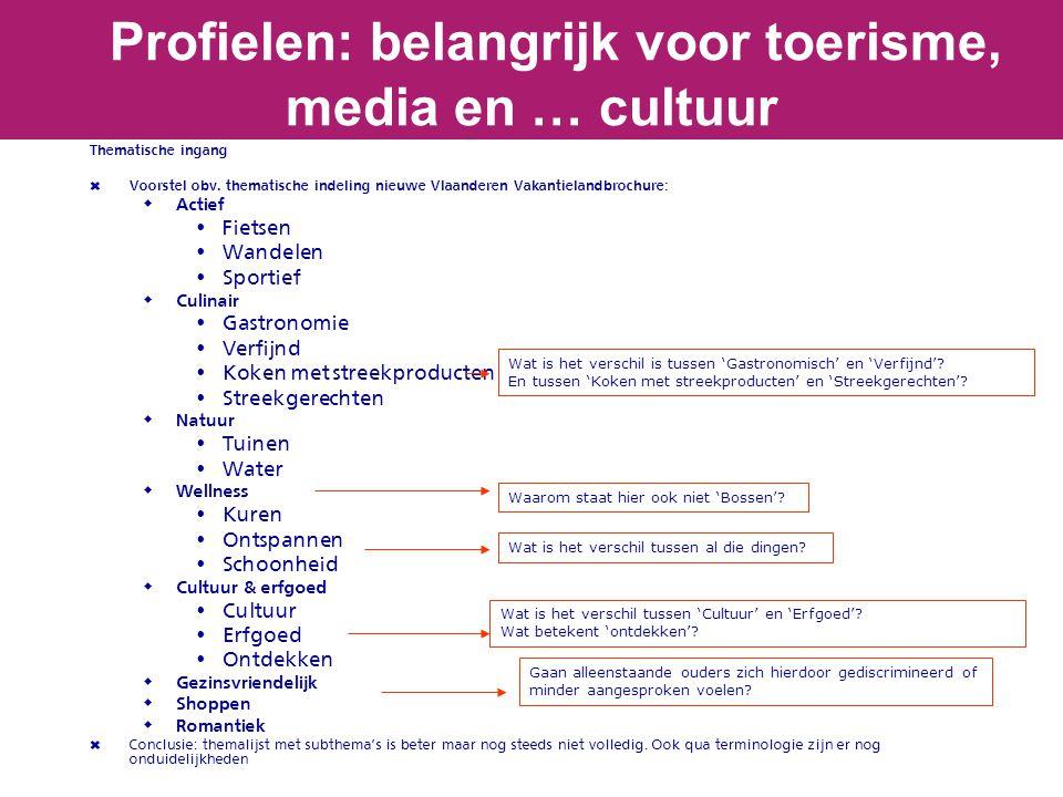 Profielen: belangrijk voor toerisme, media en … cultuur Thematische ingang  Voorstel obv. thematische indeling nieuwe Vlaanderen Vakantielandbrochure