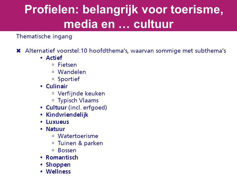 Profielen: belangrijk voor toerisme, media en … cultuur Thematische ingang  Alternatief voorstel:10 hoofdthema's, waarvan sommige met subthema's  Actief  Fietsen  Wandelen  Sportief  Culinair  Verfijnde keuken  Typisch Vlaams  Cultuur (incl.