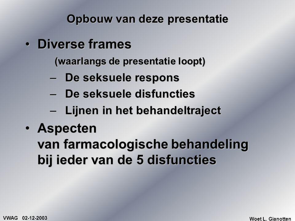 VWAG 02-12-2003 Woet L. Gianotten Opbouw van deze presentatie Diverse frames (waarlangs de presentatie loopt)Diverse frames (waarlangs de presentatie