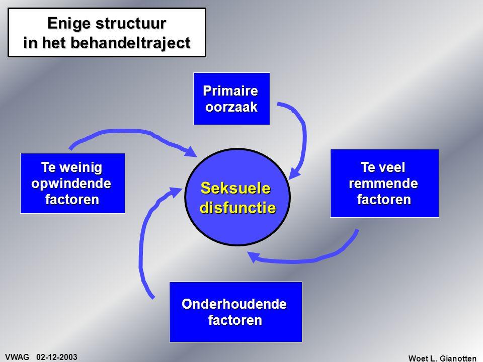 VWAG 02-12-2003 Woet L. Gianotten Enige structuur in het behandeltraject Primaireoorzaak Onderhoudendefactoren Te veel remmende factoren Seksueledisfu