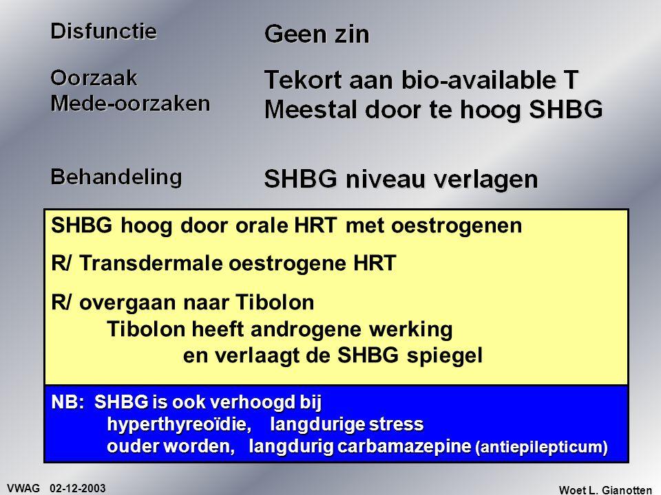 VWAG 02-12-2003 Woet L. Gianotten SHBG hoog door orale HRT met oestrogenen R/ Transdermale oestrogene HRT R/ overgaan naar Tibolon Tibolon heeft andro