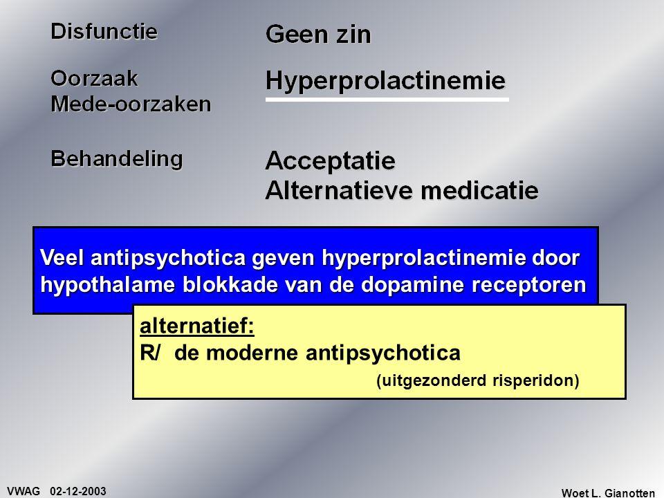 VWAG 02-12-2003 Woet L. Gianotten Veel antipsychotica geven hyperprolactinemie door hypothalame blokkade van de dopamine receptoren alternatief: R/ de
