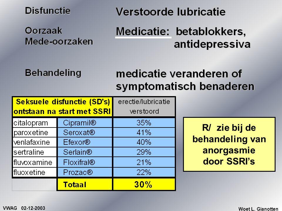 VWAG 02-12-2003 Woet L. Gianotten R/ zie bij de behandeling van anorgasmie door SSRI's