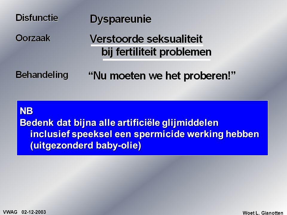 VWAG 02-12-2003 Woet L. Gianotten NB Bedenk dat bijna alle artificiële glijmiddelen inclusief speeksel een spermicide werking hebben (uitgezonderd bab