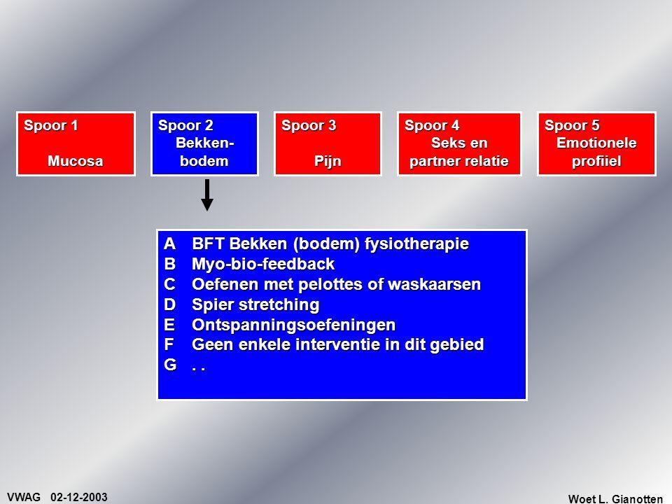 VWAG 02-12-2003 Woet L. Gianotten Spoor 1 Mucosa Spoor 2 Bekken- bodem Spoor 4 Seks en partner relatie Spoor 5 Emotionele profiiel Spoor 3 Pijn A BFT