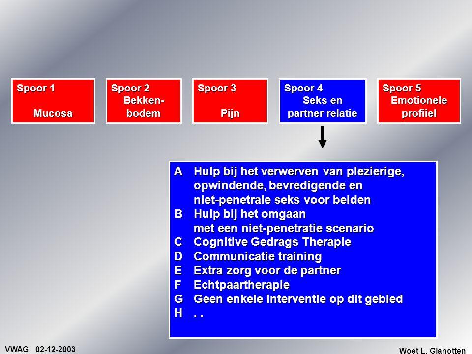 VWAG 02-12-2003 Woet L. Gianotten Spoor 1 Mucosa Spoor 2 Bekken- bodem Spoor 4 Seks en partner relatie Spoor 5 Emotionele profiiel Spoor 3 Pijn AHulp