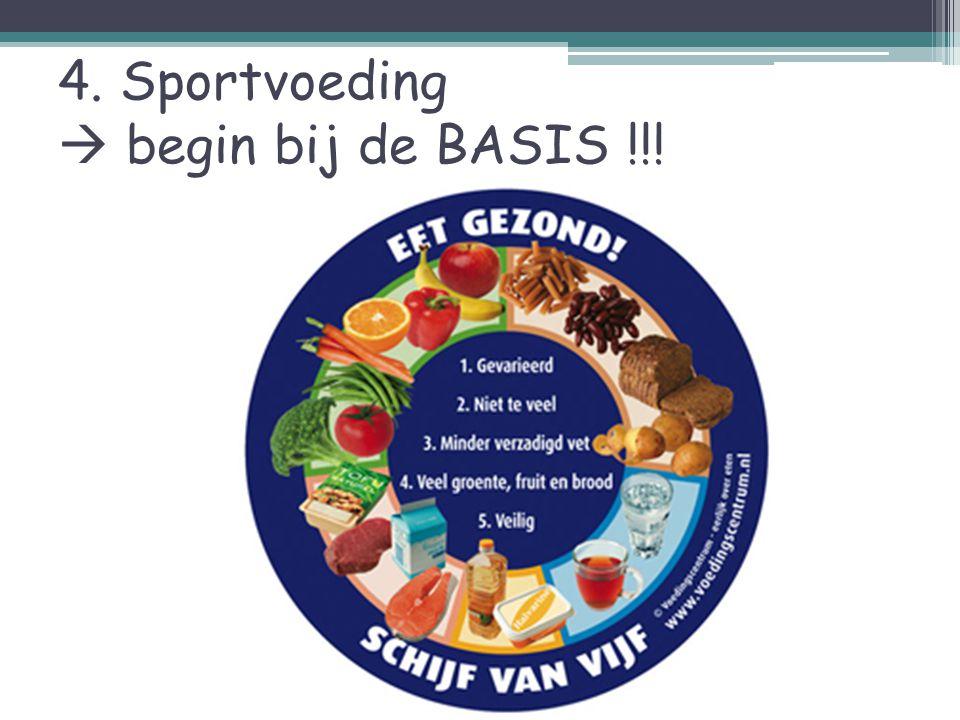 4. Sportvoeding  begin bij de BASIS !!!