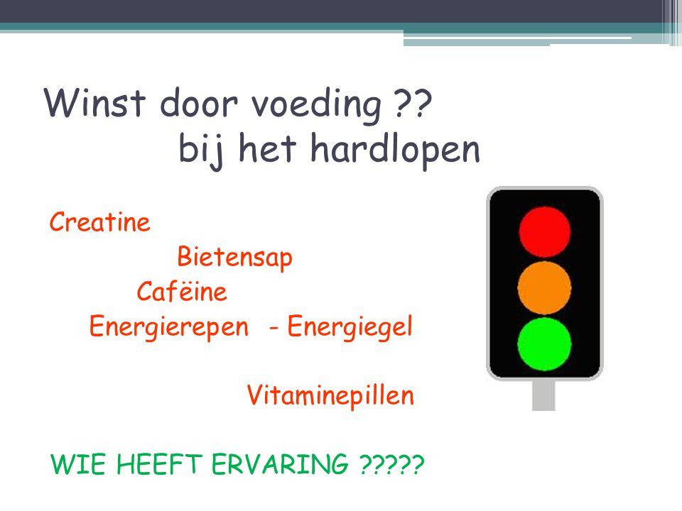 Creatine Bietensap Cafëine Energierepen - Energiegel Vitaminepillen WIE HEEFT ERVARING ?????