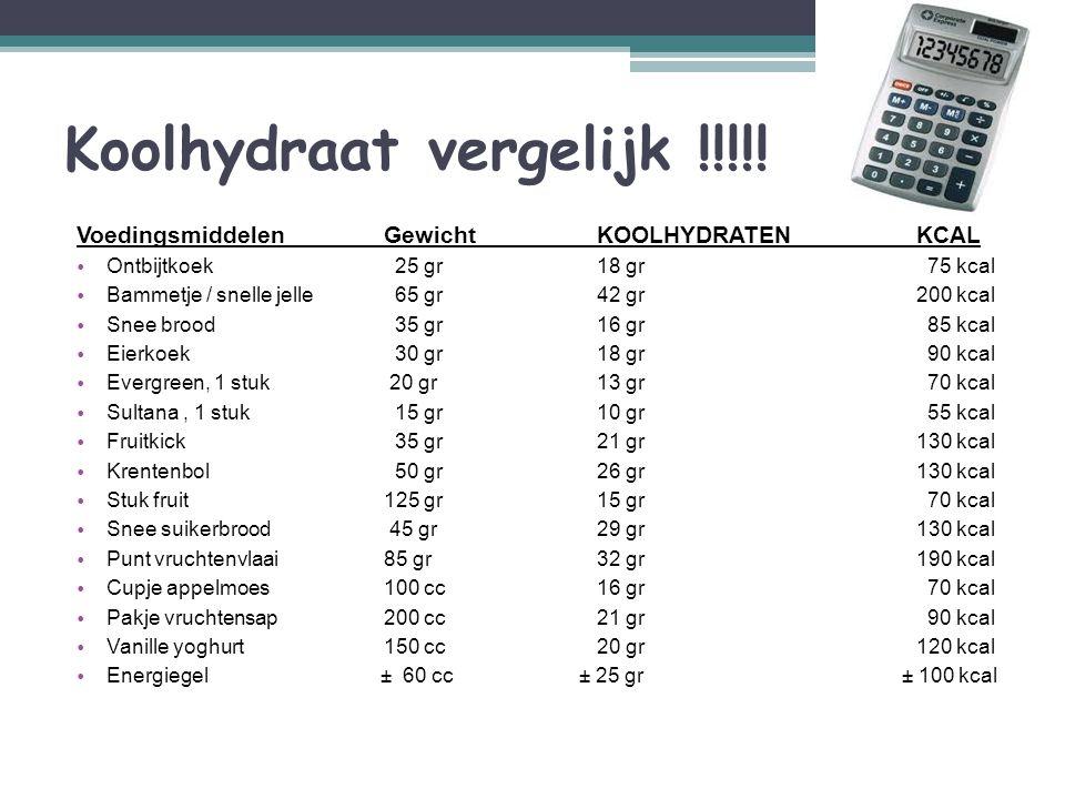 Koolhydraat vergelijk !!!!! VoedingsmiddelenGewichtKOOLHYDRATENKCAL Ontbijtkoek 25 gr18 gr 75 kcal Bammetje / snelle jelle 65 gr42 gr200 kcal Snee bro