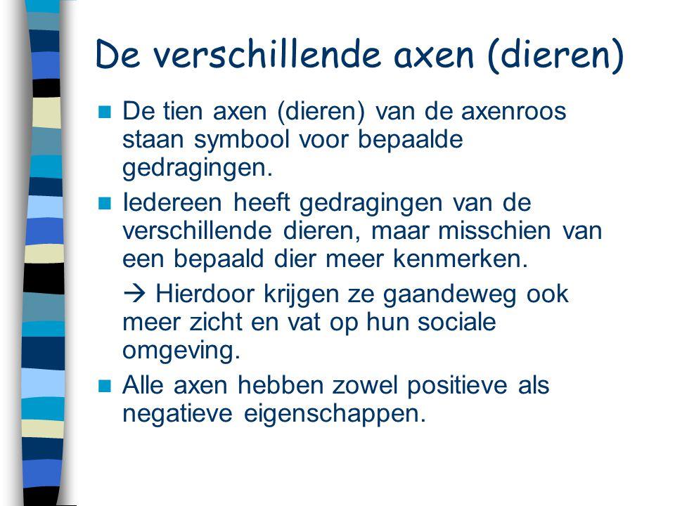 De verschillende axen (dieren) De tien axen (dieren) van de axenroos staan symbool voor bepaalde gedragingen. Iedereen heeft gedragingen van de versch