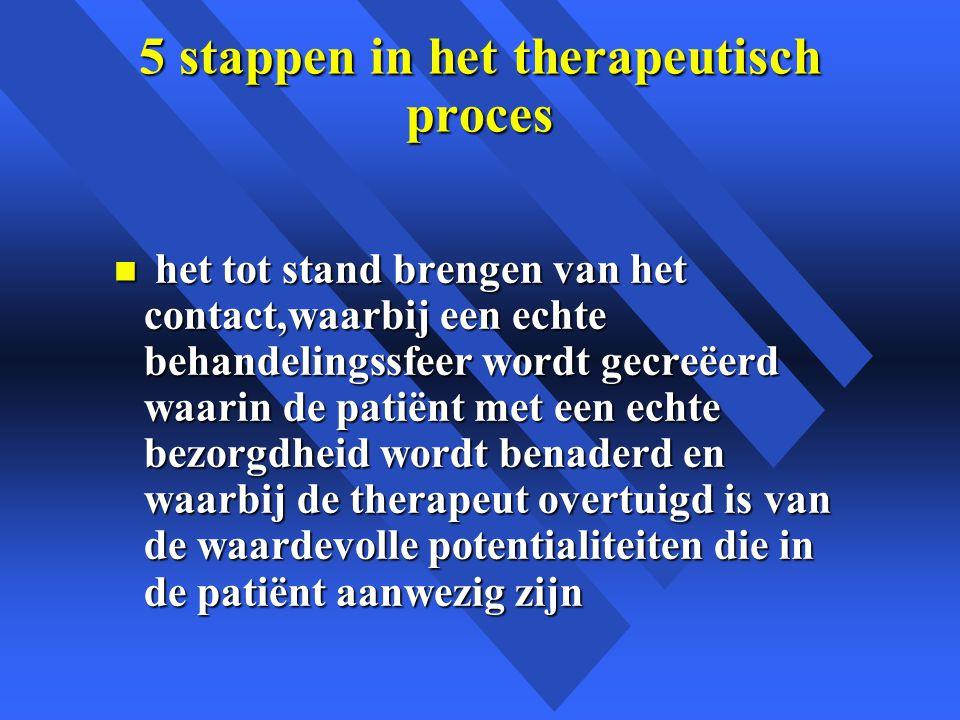 5 stappen in het therapeutisch proces n het tot stand brengen van het contact,waarbij een echte behandelingssfeer wordt gecreëerd waarin de patiënt met een echte bezorgdheid wordt benaderd en waarbij de therapeut overtuigd is van de waardevolle potentialiteiten die in de patiënt aanwezig zijn