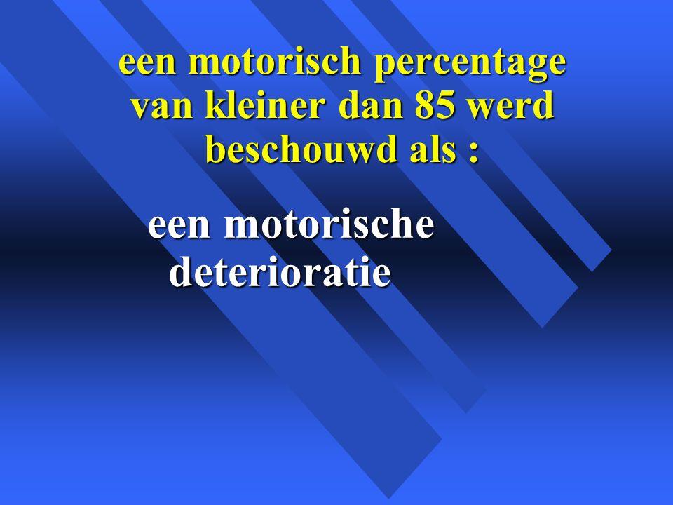 een motorisch percentage van kleiner dan 85 werd beschouwd als : een motorische deterioratie