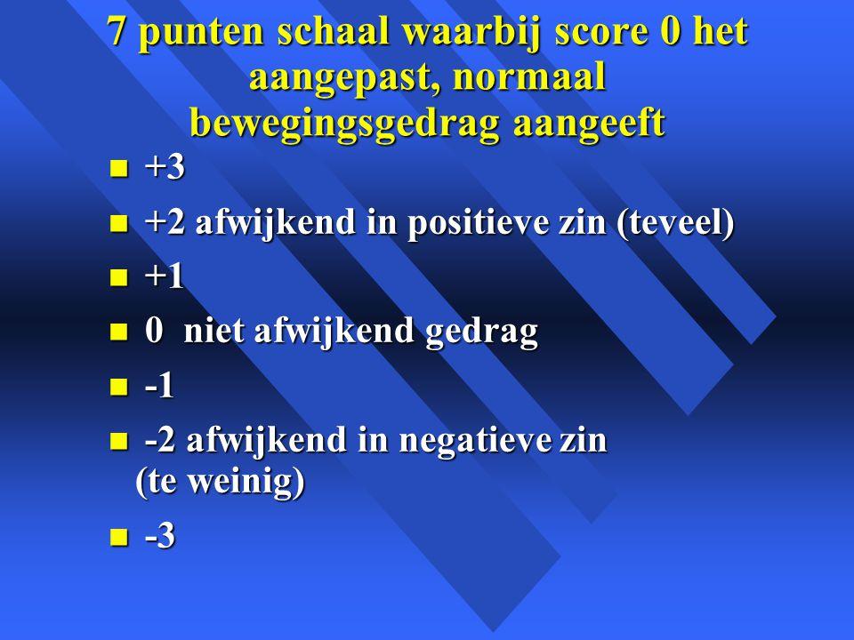7 punten schaal waarbij score 0 het aangepast, normaal bewegingsgedrag aangeeft n +3 n +2 afwijkend in positieve zin (teveel) n +1 n 0 niet afwijkend gedrag n -1 n -2 afwijkend in negatieve zin (te weinig) n -3