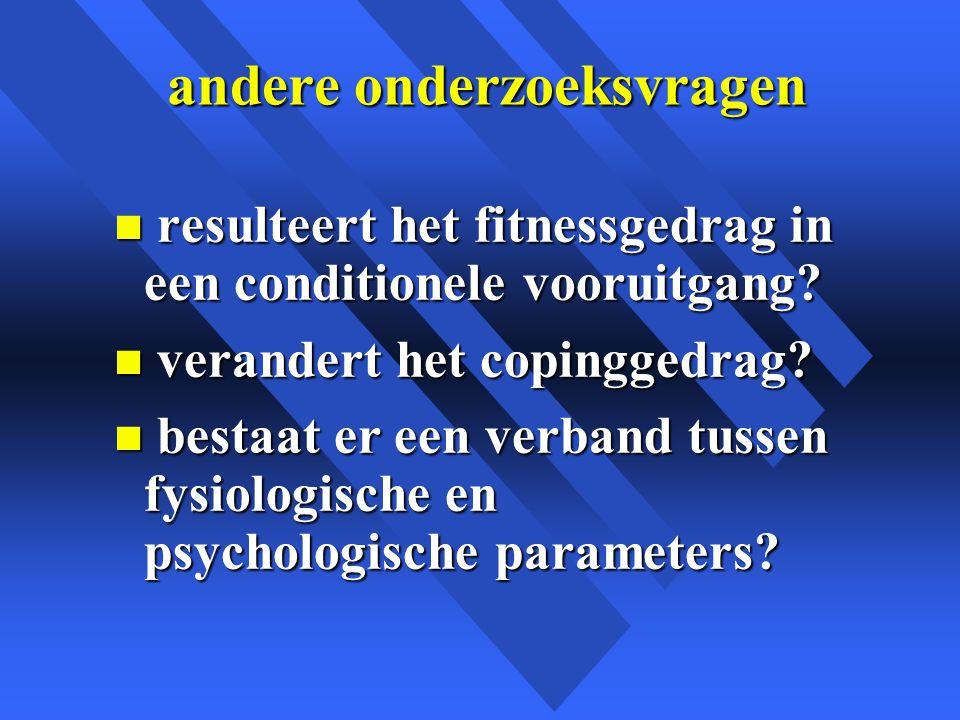 andere onderzoeksvragen andere onderzoeksvragen n resulteert het fitnessgedrag in een conditionele vooruitgang.