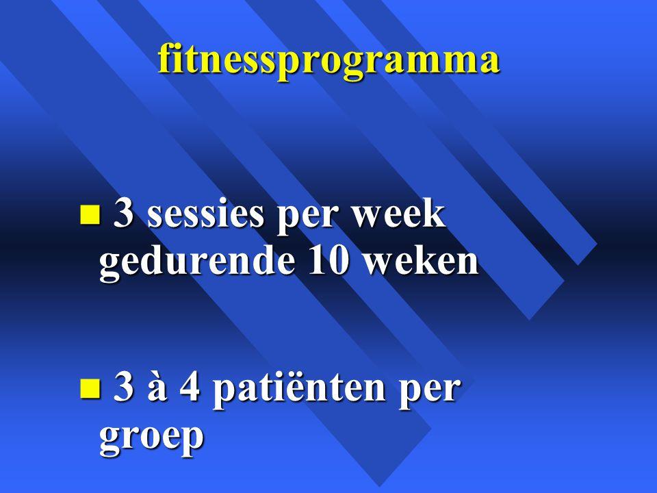 fitnessprogramma n 3 sessies per week gedurende 10 weken n 3 à 4 patiënten per groep