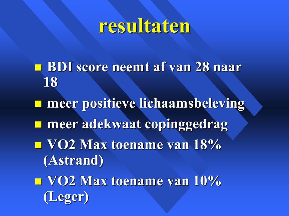 resultaten n BDI score neemt af van 28 naar 18 n meer positieve lichaamsbeleving n meer adekwaat copinggedrag n VO2 Max toename van 18% (Astrand) n VO2 Max toename van 10% (Leger)