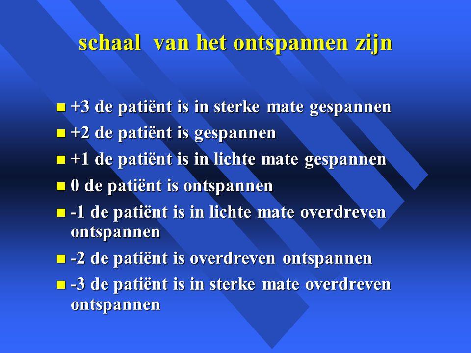 schaal van het ontspannen zijn n +3 de patiënt is in sterke mate gespannen n +2 de patiënt is gespannen n +1 de patiënt is in lichte mate gespannen n 0 de patiënt is ontspannen n -1 de patiënt is in lichte mate overdreven ontspannen n -2 de patiënt is overdreven ontspannen n -3 de patiënt is in sterke mate overdreven ontspannen