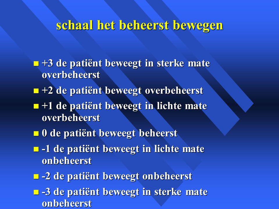 schaal het beheerst bewegen n +3 de patiënt beweegt in sterke mate overbeheerst n +2 de patiënt beweegt overbeheerst n +1 de patiënt beweegt in lichte mate overbeheerst n 0 de patiënt beweegt beheerst n -1 de patiënt beweegt in lichte mate onbeheerst n -2 de patiënt beweegt onbeheerst n -3 de patiënt beweegt in sterke mate onbeheerst