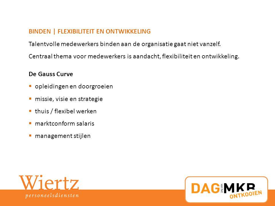 BINDEN | GAUSS CURVE De normale verdeling of gaussverdeling (genoemd naar de Duitse wiskundige Carl Friedrich Gauss) is een begrip uit de kansrekening.