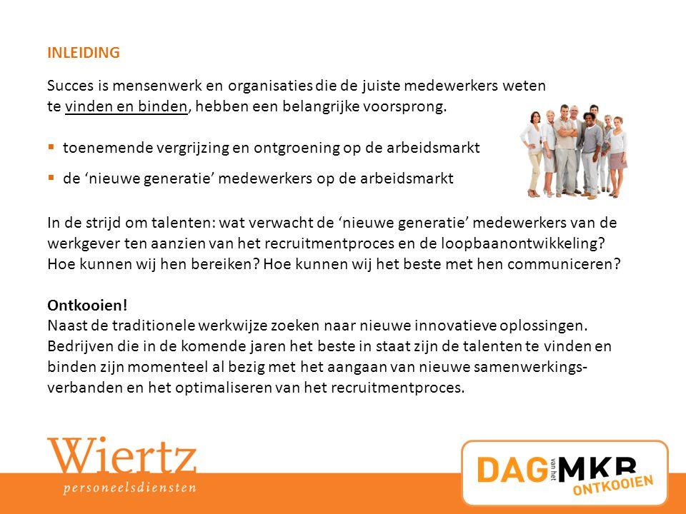 VINDEN | RECRUITMENT PROCES Aangaan van nieuwe samenwerkingsverbanden en het optimaliseren van het huidige recruitmentproces.