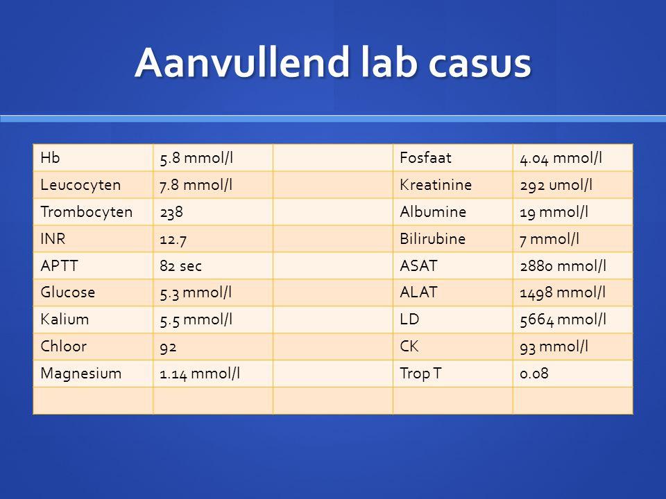 Aanvullend lab casus Hb5.8 mmol/lFosfaat4.04 mmol/l Leucocyten7.8 mmol/lKreatinine292 umol/l Trombocyten238Albumine19 mmol/l INR12.7Bilirubine7 mmol/l