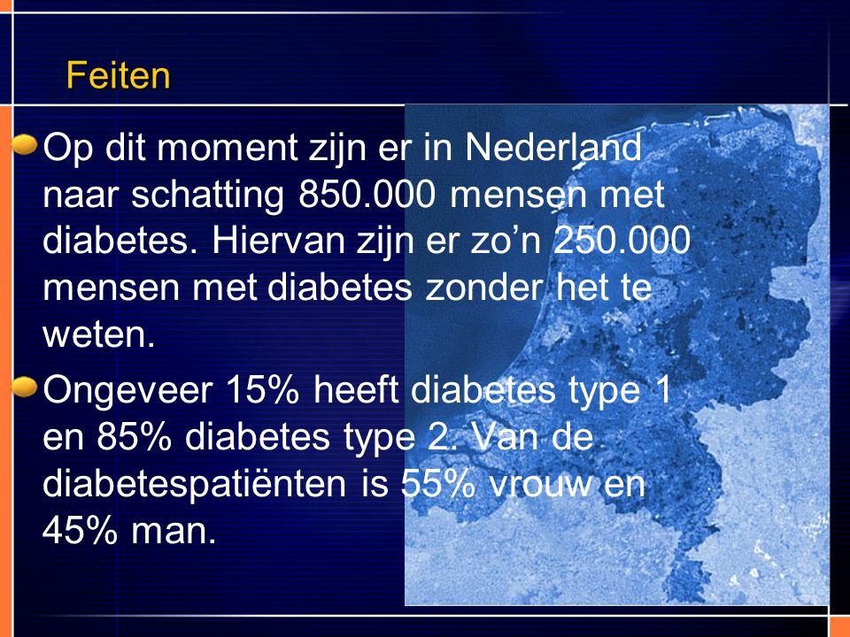 Feiten Op dit moment zijn er in Nederland naar schatting 850.000 mensen met diabetes. Hiervan zijn er zo'n 250.000 mensen met diabetes zonder het te w
