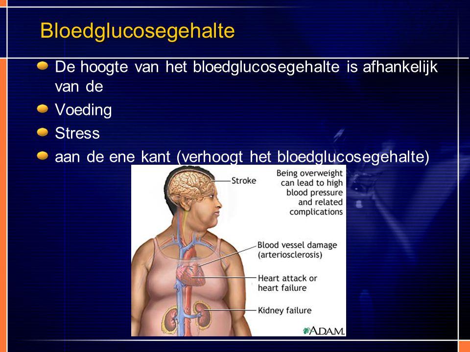 Bloedglucosegehalte De hoogte van het bloedglucosegehalte is afhankelijk van de Voeding Stress aan de ene kant (verhoogt het bloedglucosegehalte)