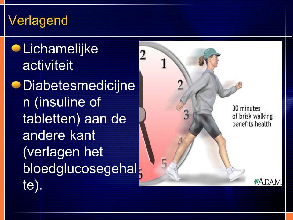 Verlagend Lichamelijke activiteit Diabetesmedicijne n (insuline of tabletten) aan de andere kant (verlagen het bloedglucosegehal te).
